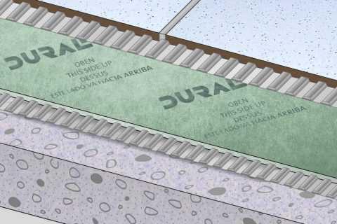 DURABASE SW